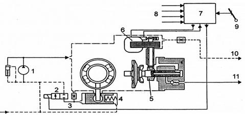 Схема одноплунжерного насоса