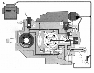 Гидравлическая схема