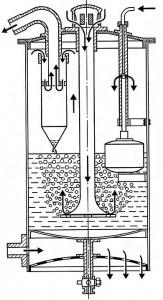 Карбюратор на светильном газе