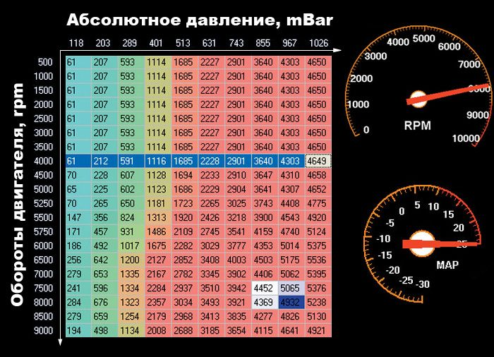 Топливные карты