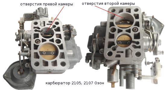 Камеры карбюратора