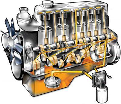 Схематическое изображение системы смазки ДВС