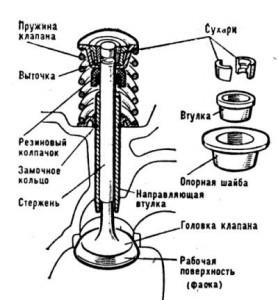 Клапан ДВС