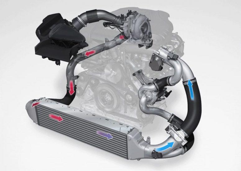 Промежуточный охладитель турбированного двигателя