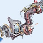 Схема реализации турбонаддува