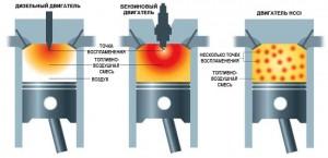 Детонация в бензиновом двигателе