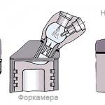 Схема устройства камер сгорания ДВС: вихрекамерный, предкамерный, с непосредственным впрыском