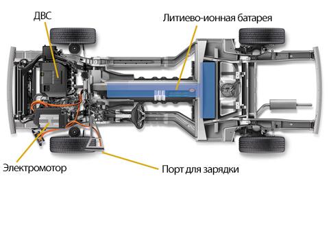Как устроен гибридный автомобиль