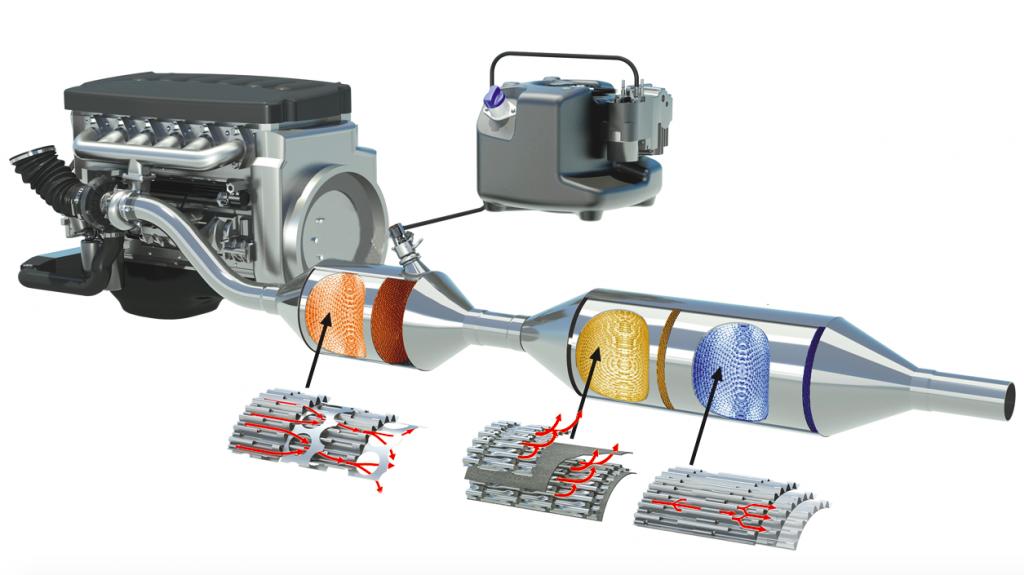 Схема жидкостной очистки выхлопа дизельного двигателя
