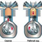 Что такое гидроудар