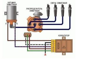 Схема устройства системы зажигания в автомобиле