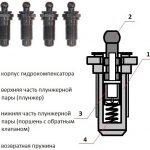 Что такое гидрокомпенсатор устройство
