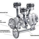 Кривошипно-шатунный механизм КШМ устройство