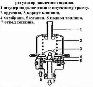 Устройство регулятора давления топлива РДТ