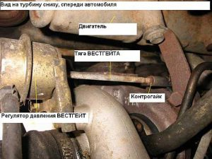 Настройка актуатора турбины