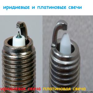 Иридиевые или платиновые свечи