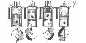 Компрессия в двигателе