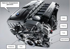 Навесное оборудование двигателя что входит