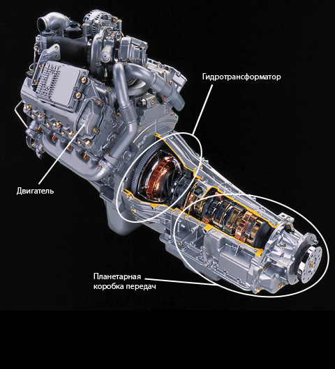 Соединение двигателя или коробки передач
