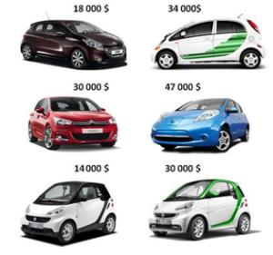 Виды электромобилей и типы