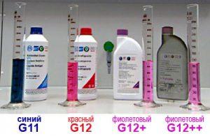 Антифриз G11 G12+ розовый красный