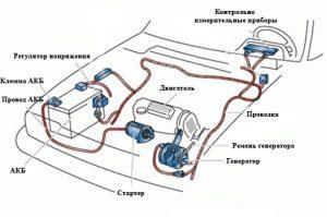Электрическая система пуска двигателя внутреннего сгорания
