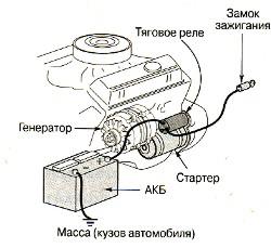 Система пуска двигателя схема принцип работы