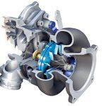 Турбина турбонаддув устройство принцип работы