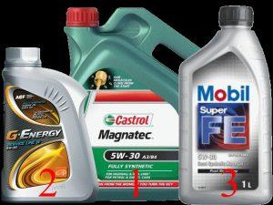 Срок службы минерального полусинтетического и синтетического масла