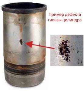 Дефект гильзы блока цилиндров