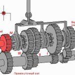 Устройство механической коробки передач