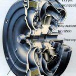 Блокировка гидротрансформатора