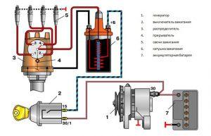 Система зажигания ВАЗ регулировка