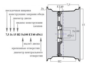 Расшифровка маркировки дисков параметры диска