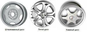 Виды дисков автомобиля отличия