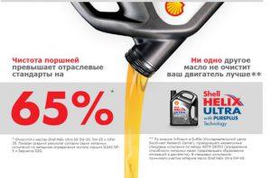 Выбор масла Shell Хеликс