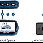 Старлайн А91 инструкция по установке и эксплуатации