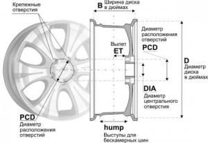 Маркировка диска расшифровка обозначений диска