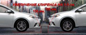 Проставки для увеличения клиренса авто