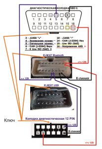 Доработка диагностического разъема ВАЗ 2110