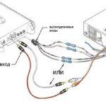 Как подключить усилитель к магнитоле