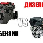 КПД бензинового и дизельного двигателя сравнение