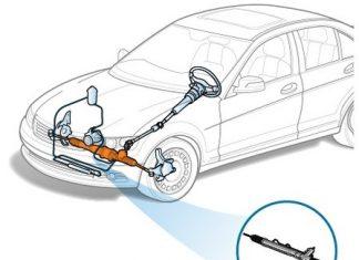 Рулевая рейка устройство неисправности рулевой рейки ремонт рулевых реек