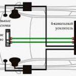 Как подключить сабвуфер в машине