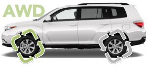 Привод AWD что это AWD или 4WD