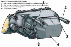 Как отрегулировать фары ВАЗ 2110