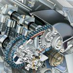 Система изменения фаз газораспределения устройство и принцип работы