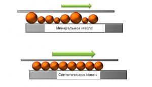 Синтетика или полусинтетика