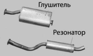 Глушитель и резонатор устройство