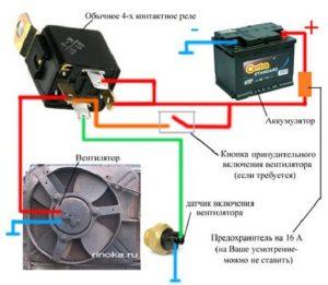 Устройство датчика радиатора
